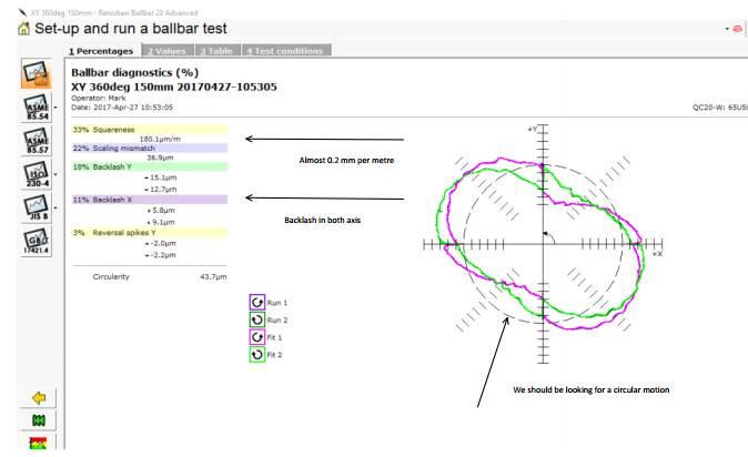 Renishaw BallBar Testing